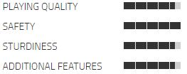 table-cornilleau-640_ITTF-table_features